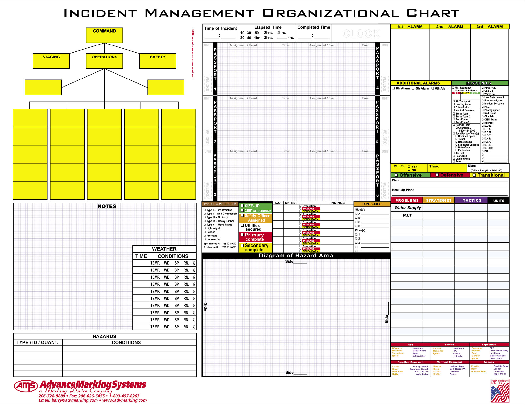 Incident Management Board